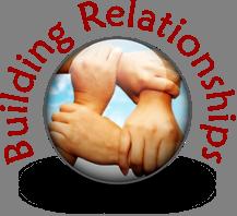 relation1